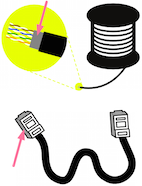 Community Technology Field Guide cover with an illustrated image of a shielded internet cable