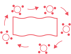 A loop of red circles, each surrounded by smaller circles, bordering a blank box